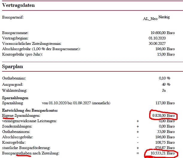 Ansparphase Neo 1,35 Alte Leipziger bei 117 Euro mtl.